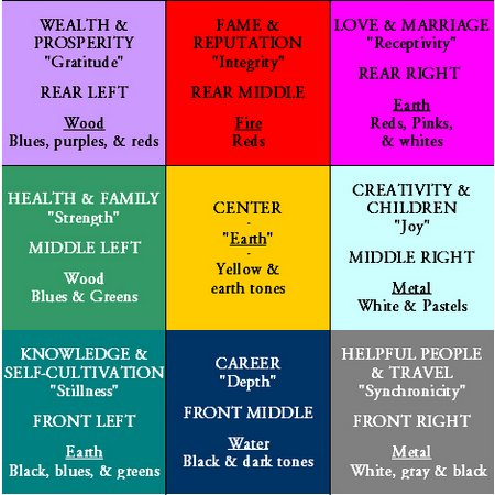 feng-shui-color-chart