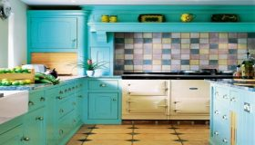 Repaint Your Kitchen Cabinets